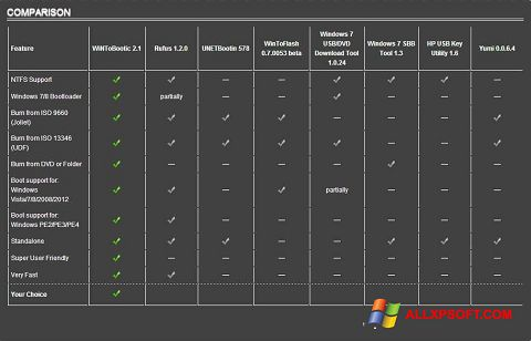 Screenshot WiNToBootic Windows XP